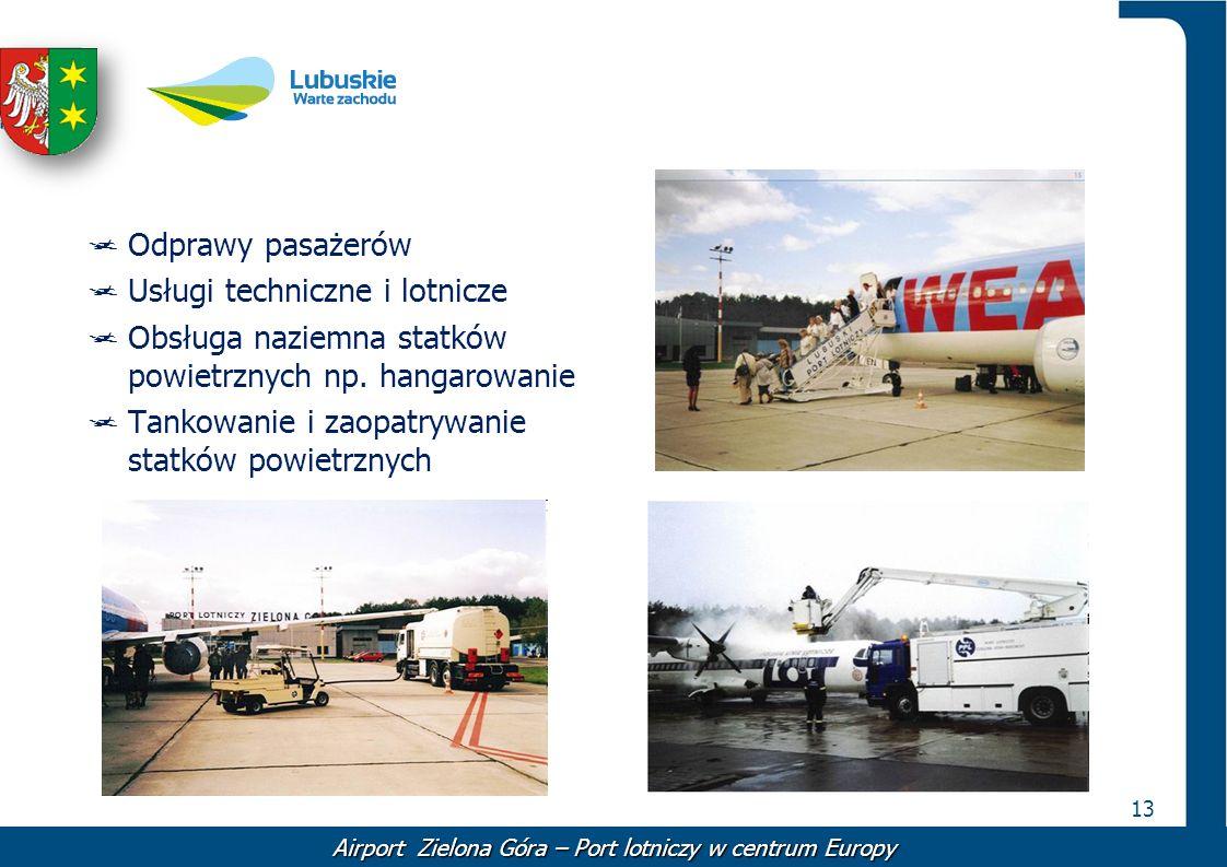 13 Odprawy pasażerów Usługi techniczne i lotnicze Obsługa naziemna statków powietrznych np. hangarowanie Tankowanie i zaopatrywanie statków powietrzny