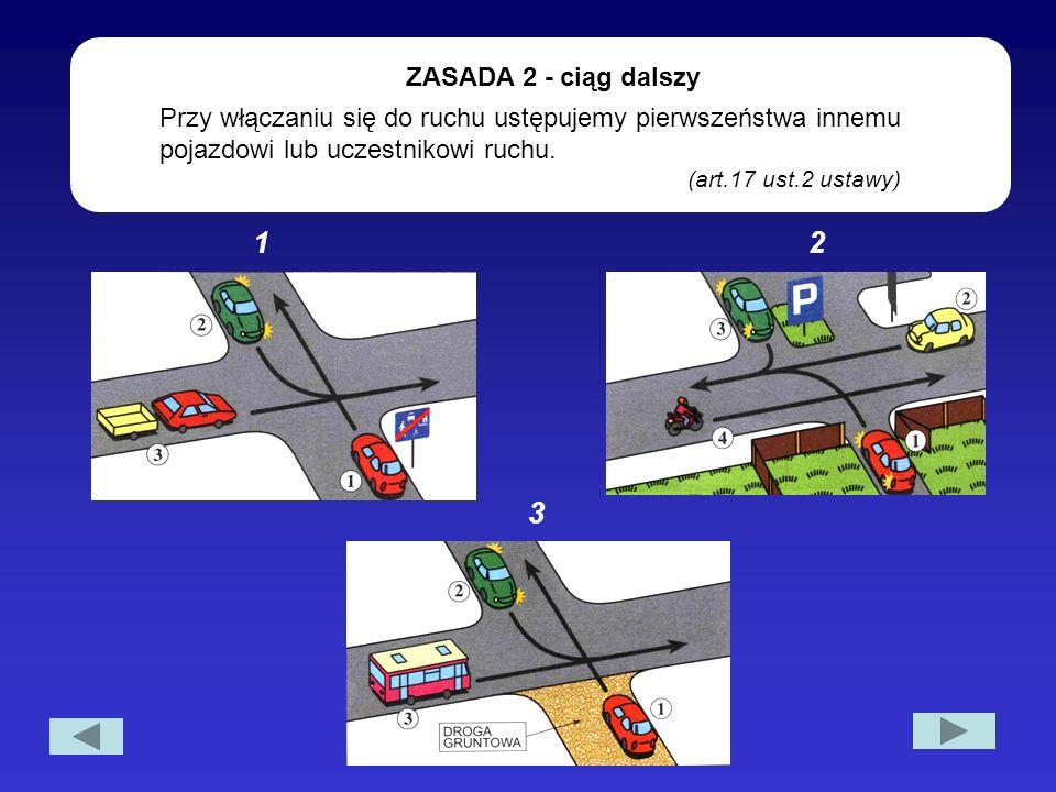 Przy włączaniu się do ruchu ustępujemy pierwszeństwa innemu pojazdowi lub uczestnikowi ruchu. (art.17 ust.2 ustawy) ZASADA 2 - ciąg dalszy 12 3