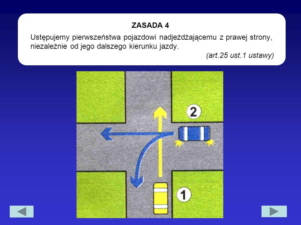 Ustępujemy pierwszeństwa pojazdowi nadjeżdżającemu z prawej strony, niezależnie od jego dalszego kierunku jazdy. (art.25 ust.1 ustawy) ZASADA 4