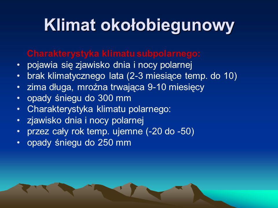 Klimat równikowy Klimat równikowy – w klasyfikacji klimatów jedna z pięciu głównych stref klimatycznych.