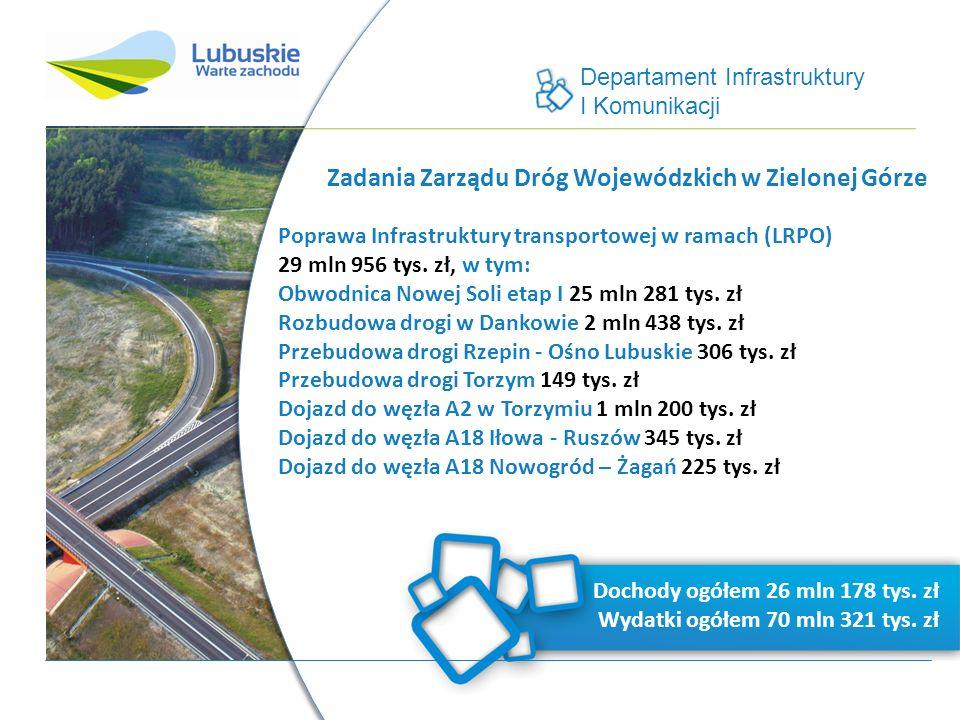 Departament Infrastruktury I Komunikacji Zadania Zarządu Dróg Wojewódzkich w Zielonej Górze Poprawa Infrastruktury transportowej w ramach (LRPO) 29 mln 956 tys.