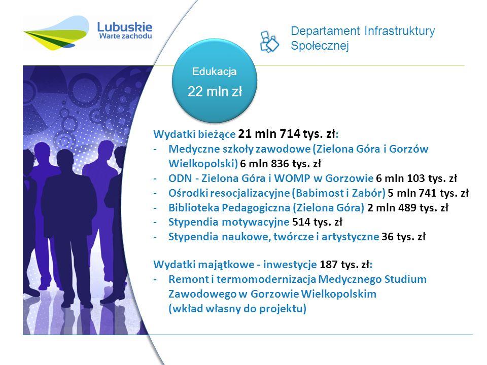 Departament Infrastruktury Społecznej 329 ty. zł Wydatki bieżące 21 mln 714 tys.