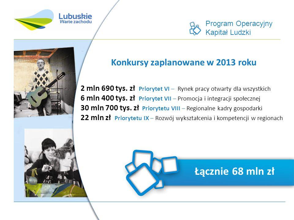 Program Operacyjny Kapitał Ludzki Konkursy zaplanowane w 2013 roku 2 mln 690 tys. zł Priorytet VI – Rynek pracy otwarty dla wszystkich 6 mln 400 tys.