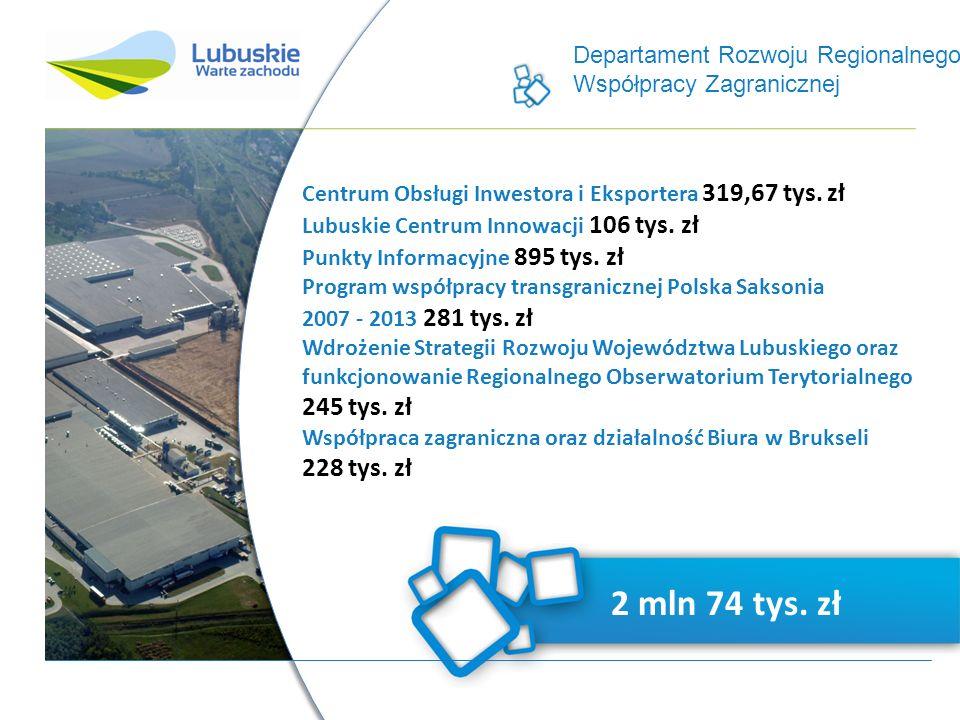 Departament Rozwoju Regionalnego i Współpracy Zagranicznej Centrum Obsługi Inwestora i Eksportera 319,67 tys. zł Lubuskie Centrum Innowacji 106 tys. z