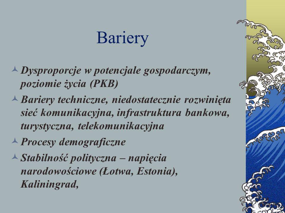 Bariery Dysproporcje w potencjale gospodarczym, poziomie życia (PKB) Bariery techniczne, niedostatecznie rozwinięta sieć komunikacyjna, infrastruktura