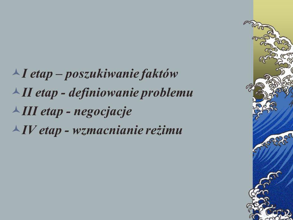 I etap – poszukiwanie faktów II etap - definiowanie problemu III etap - negocjacje IV etap - wzmacnianie reżimu