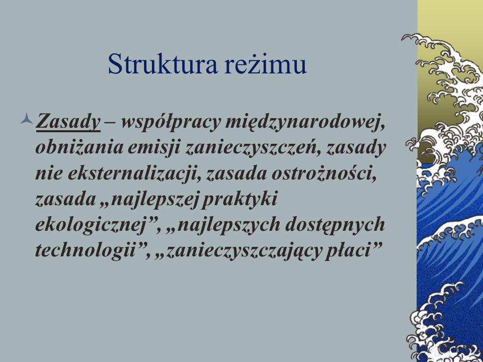 Struktura reżimu Zasady – współpracy międzynarodowej, obniżania emisji zanieczyszczeń, zasady nie eksternalizacji, zasada ostrożności, zasada najlepsz