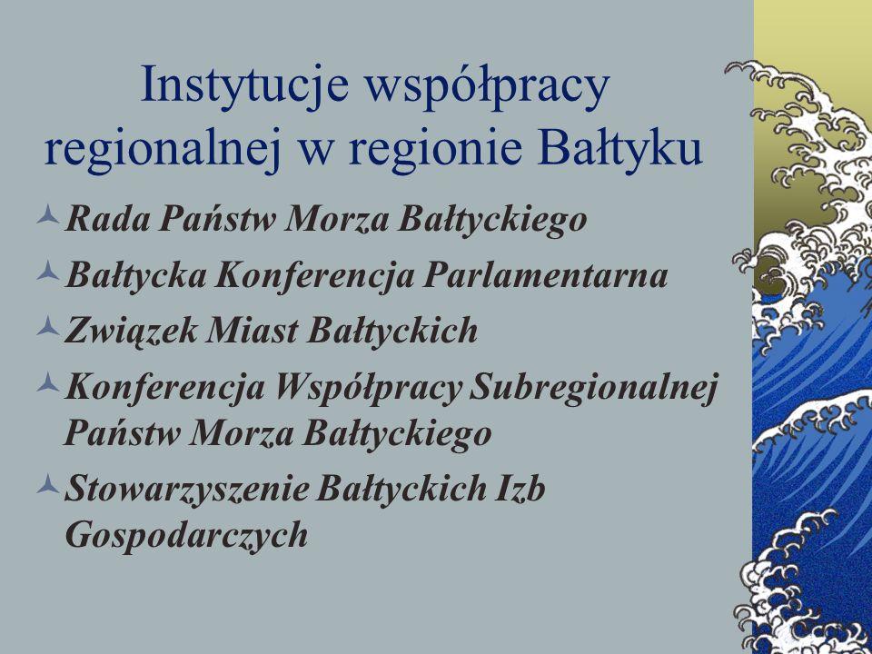 Instytucje współpracy regionalnej w regionie Bałtyku Rada Państw Morza Bałtyckiego Bałtycka Konferencja Parlamentarna Związek Miast Bałtyckich Konfere