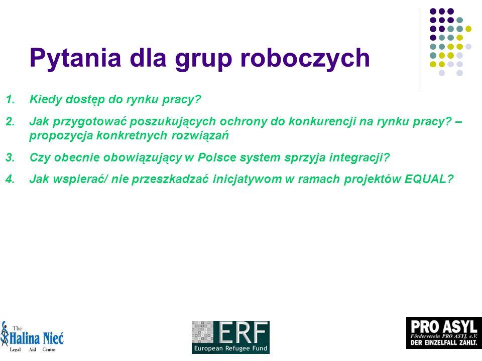 Pytania dla grup roboczych 1.Kiedy dostęp do rynku pracy.