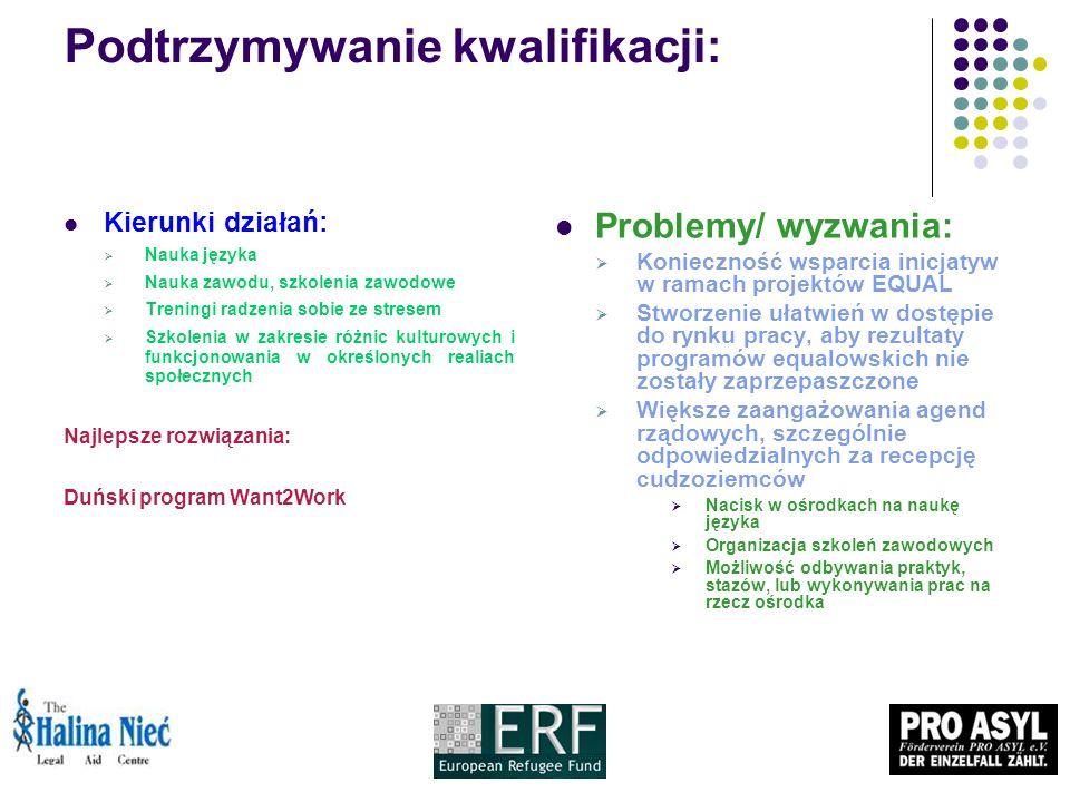 Podtrzymywanie kwalifikacji: Kierunki działań: Nauka języka Nauka zawodu, szkolenia zawodowe Treningi radzenia sobie ze stresem Szkolenia w zakresie różnic kulturowych i funkcjonowania w określonych realiach społecznych Najlepsze rozwiązania: Duński program Want2Work Problemy/ wyzwania: Konieczność wsparcia inicjatyw w ramach projektów EQUAL Stworzenie ułatwień w dostępie do rynku pracy, aby rezultaty programów equalowskich nie zostały zaprzepaszczone Większe zaangażowania agend rządowych, szczególnie odpowiedzialnych za recepcję cudzoziemców Nacisk w ośrodkach na naukę języka Organizacja szkoleń zawodowych Możliwość odbywania praktyk, stazów, lub wykonywania prac na rzecz ośrodka