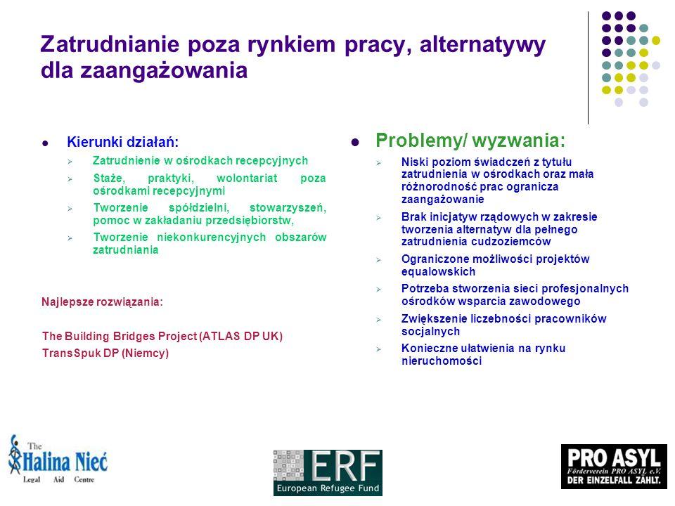 Zatrudnianie poza rynkiem pracy, alternatywy dla zaangażowania Kierunki działań: Zatrudnienie w ośrodkach recepcyjnych Staże, praktyki, wolontariat poza ośrodkami recepcyjnymi Tworzenie spółdzielni, stowarzyszeń, pomoc w zakładaniu przedsiębiorstw, Tworzenie niekonkurencyjnych obszarów zatrudniania Najlepsze rozwiązania: The Building Bridges Project (ATLAS DP UK) TransSpuk DP (Niemcy) Problemy/ wyzwania: Niski poziom świadczeń z tytułu zatrudnienia w ośrodkach oraz mała różnorodność prac ogranicza zaangażowanie Brak inicjatyw rządowych w zakresie tworzenia alternatyw dla pełnego zatrudnienia cudzoziemców Ograniczone możliwości projektów equalowskich Potrzeba stworzenia sieci profesjonalnych ośrodków wsparcia zawodowego Zwiększenie liczebności pracowników socjalnych Konieczne ułatwienia na rynku nieruchomości