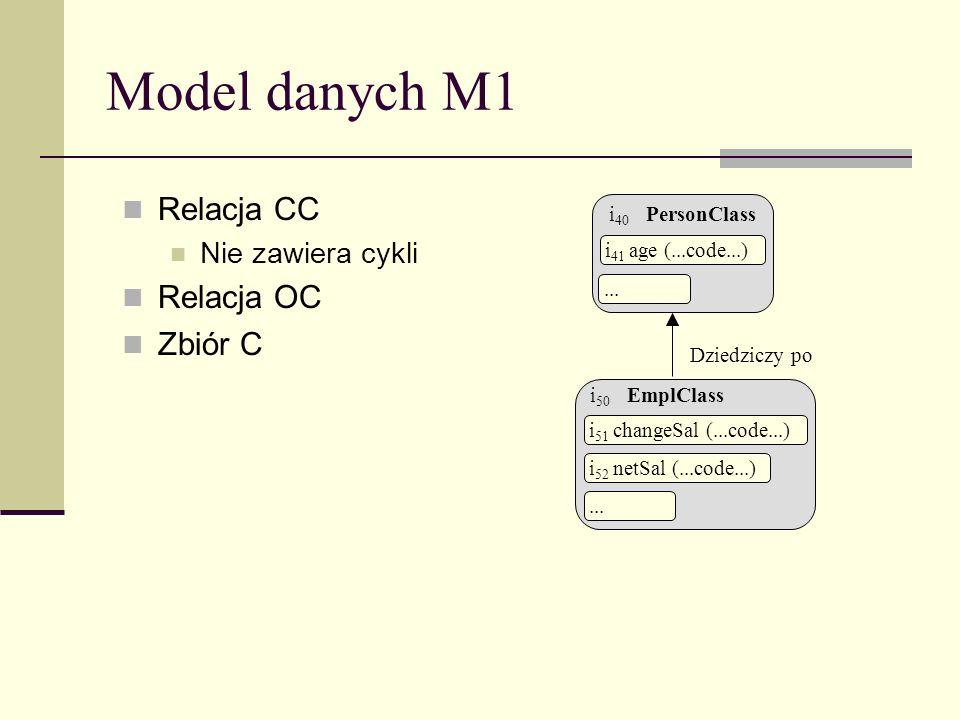 Model danych M1 Relacja CC Nie zawiera cykli Relacja OC Zbiór C i 40 PersonClass i 41 age (...code...)...