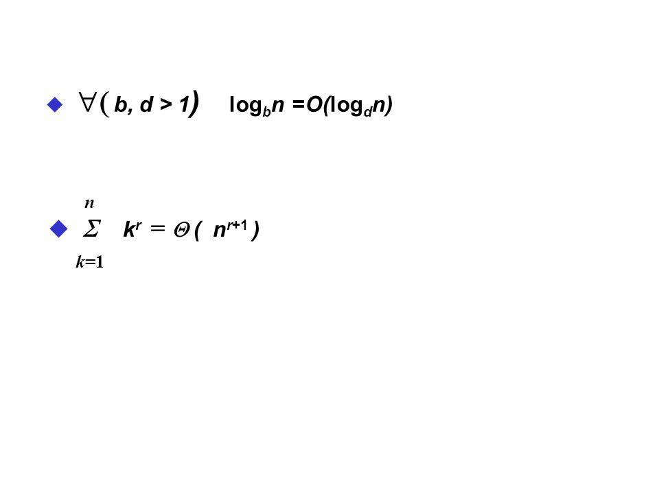Dla algorytmu A i zbioru operacji J : znajdujemy funkcję g : W R, gdzie W jest zbiorem rozmiaru danych i rzeczywistą stałą c > 0 taką, że T A,J,W (w) c * |g(w)| dla prawie wszystkich w W, Wtedy piszemy T(w) = O(g(w)) ( T jest co najwyżej rzędu g ) lub T = O(g) PODSUMOWANIE