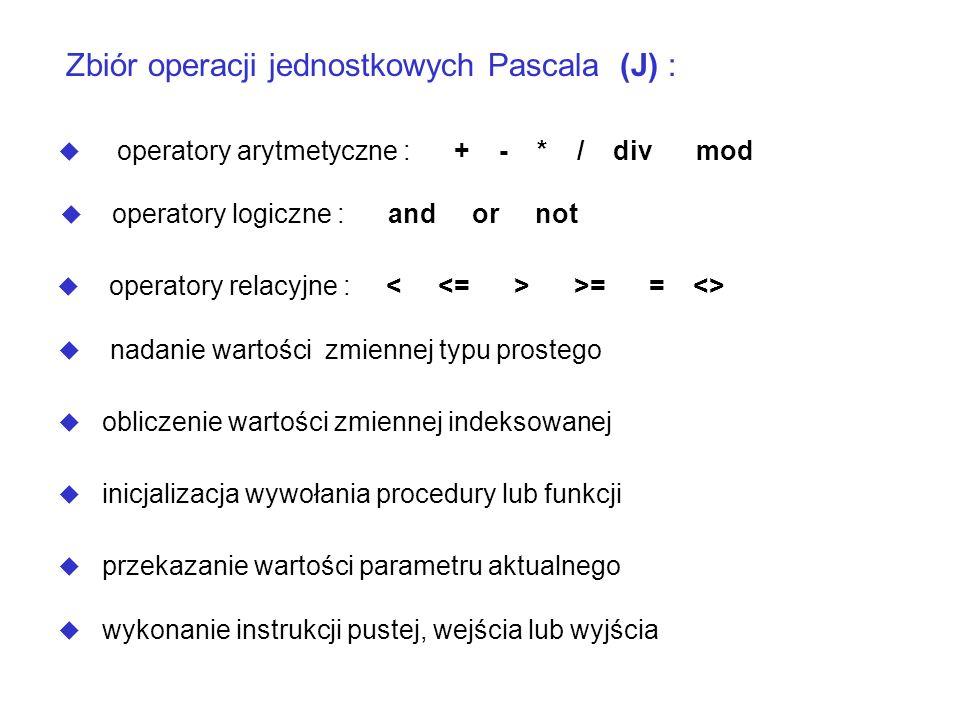 Dany jest program P w Pascalu o zbiorze danych D.