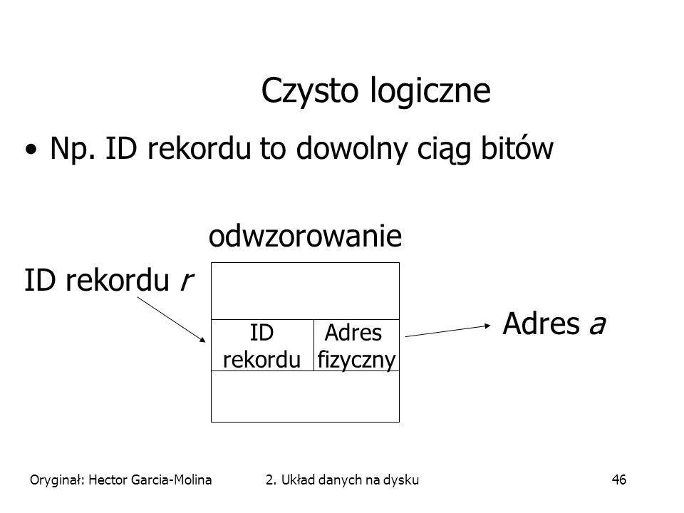 Oryginał: Hector Garcia-Molina2. Układ danych na dysku46 Czysto logiczne Np.