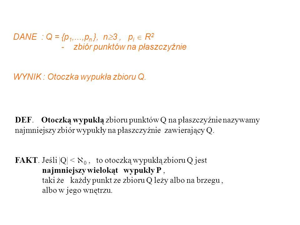 DANE : Q = {p 1,...,p n }, n 3, p i R 2 - zbiór punktów na płaszczyźnie WYNIK : Otoczka wypukła zbioru Q. DEF. Otoczką wypukłą zbioru punktów Q na pła