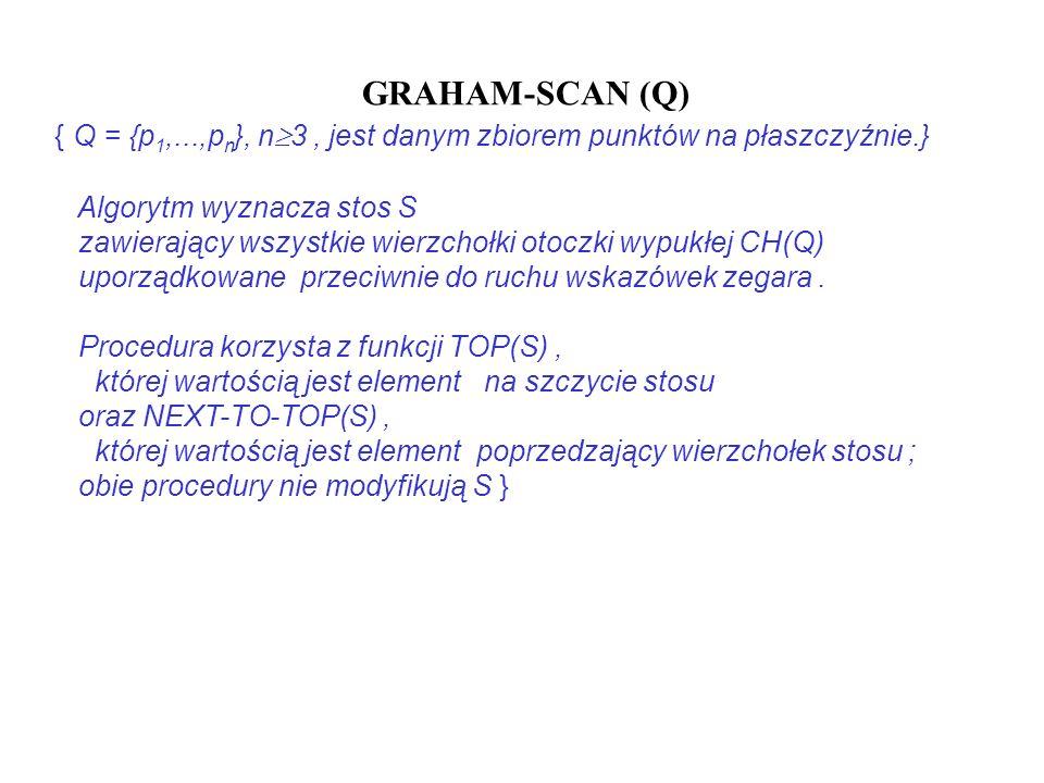 GRAHAM-SCAN (Q) { Q = {p 1,...,p n }, n 3, jest danym zbiorem punktów na płaszczyźnie.} Algorytm wyznacza stos S zawierający wszystkie wierzchołki oto