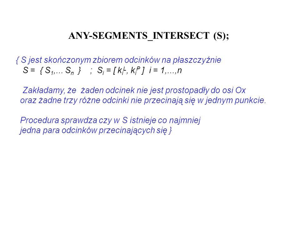 ANY-SEGMENTS_INTERSECT (S); { S jest skończonym zbiorem odcinków na płaszczyźnie S = { S 1,... S n } ; S i = [ k i L, k i P ] i = 1,...,n Zakładamy, ż