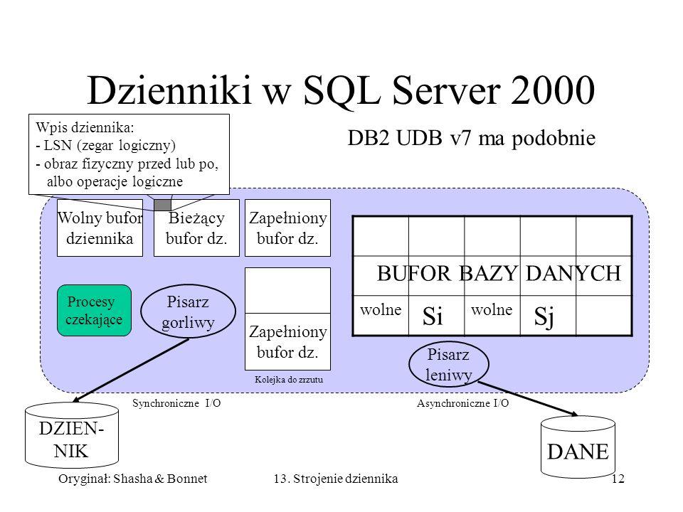 Oryginał: Shasha & Bonnet1213. Strojenie dziennika Dzienniki w SQL Server 2000 Wolny bufor dziennika Zapełniony bufor dz. Bieżący bufor dz. Zapełniony