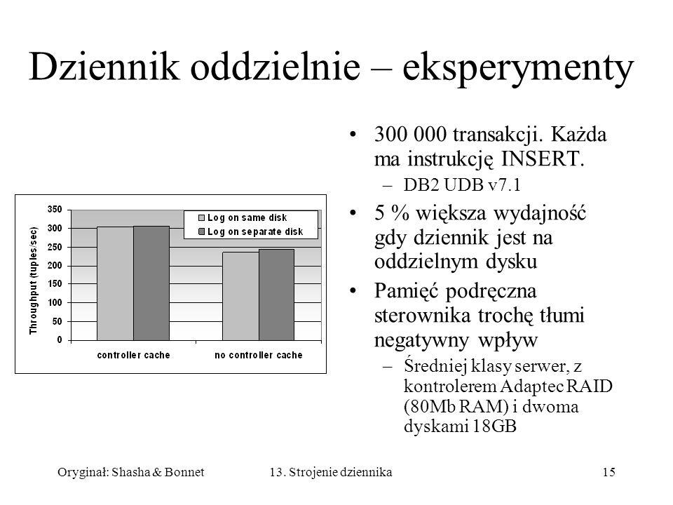 Oryginał: Shasha & Bonnet1513. Strojenie dziennika Dziennik oddzielnie – eksperymenty 300 000 transakcji. Każda ma instrukcję INSERT. –DB2 UDB v7.1 5