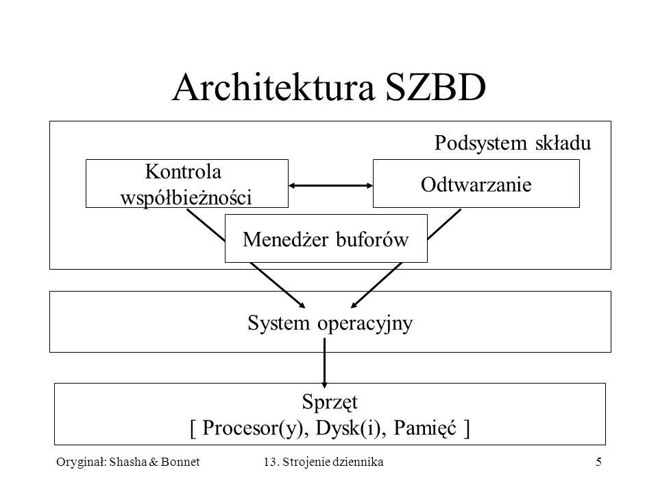 Oryginał: Shasha & Bonnet513. Strojenie dziennika Architektura SZBD Sprzęt [ Procesor(y), Dysk(i), Pamięć ] System operacyjny Kontrola współbieżności