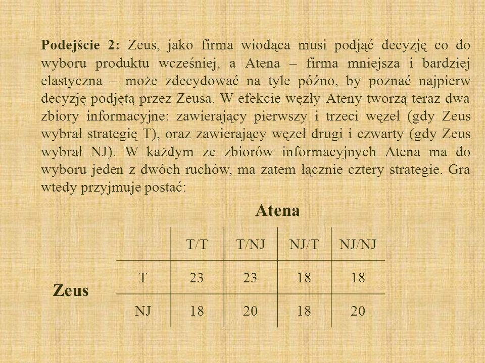 Podejście 2: Zeus, jako firma wiodąca musi podjąć decyzję co do wyboru produktu wcześniej, a Atena – firma mniejsza i bardziej elastyczna – może zdecy