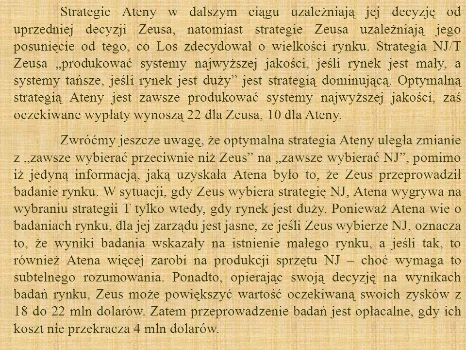 Strategie Ateny w dalszym ciągu uzależniają jej decyzję od uprzedniej decyzji Zeusa, natomiast strategie Zeusa uzależniają jego posunięcie od tego, co