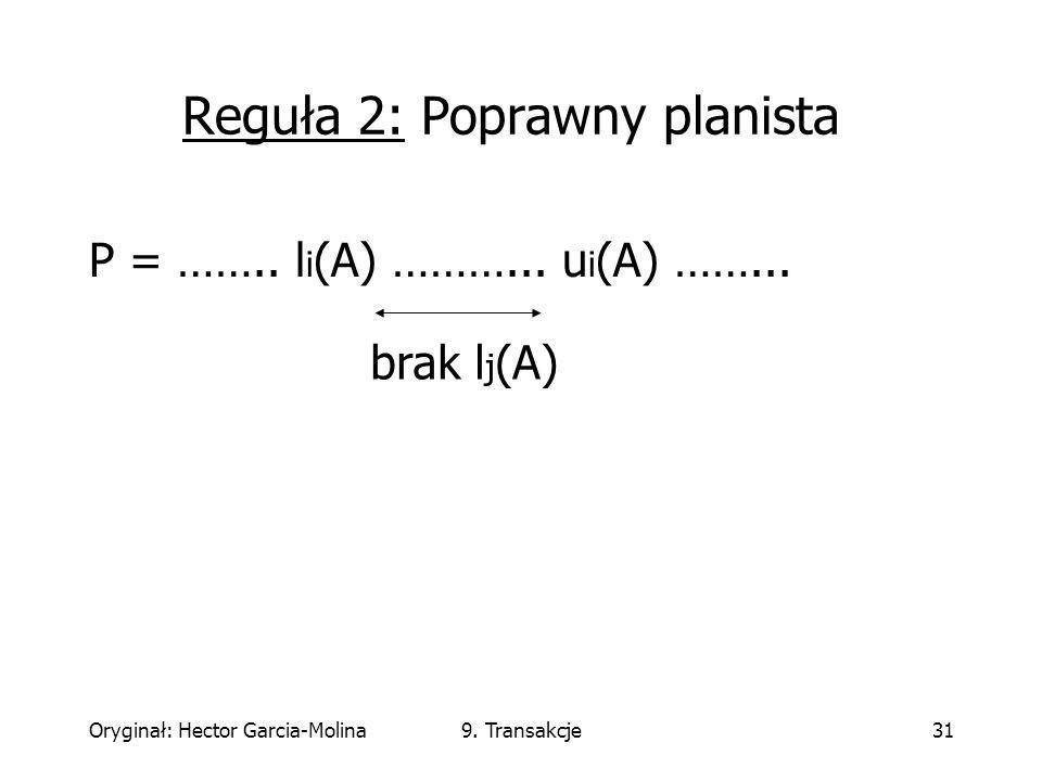Oryginał: Hector Garcia-Molina9. Transakcje31 Reguła 2: Poprawny planista P = ……..
