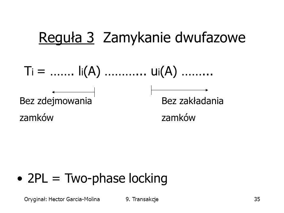 Oryginał: Hector Garcia-Molina9. Transakcje35 Reguła 3 Zamykanie dwufazowe T i = …….