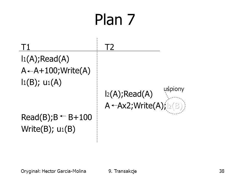 Oryginał: Hector Garcia-Molina9. Transakcje38 Plan 7 uśpiony
