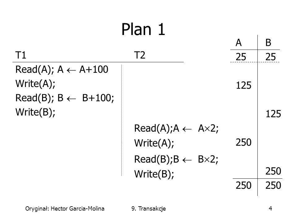 Oryginał: Hector Garcia-Molina9.Transakcje45 Dowód: (1) Załóżmy, że GK(P) ma cykl T 1 T 2 ….