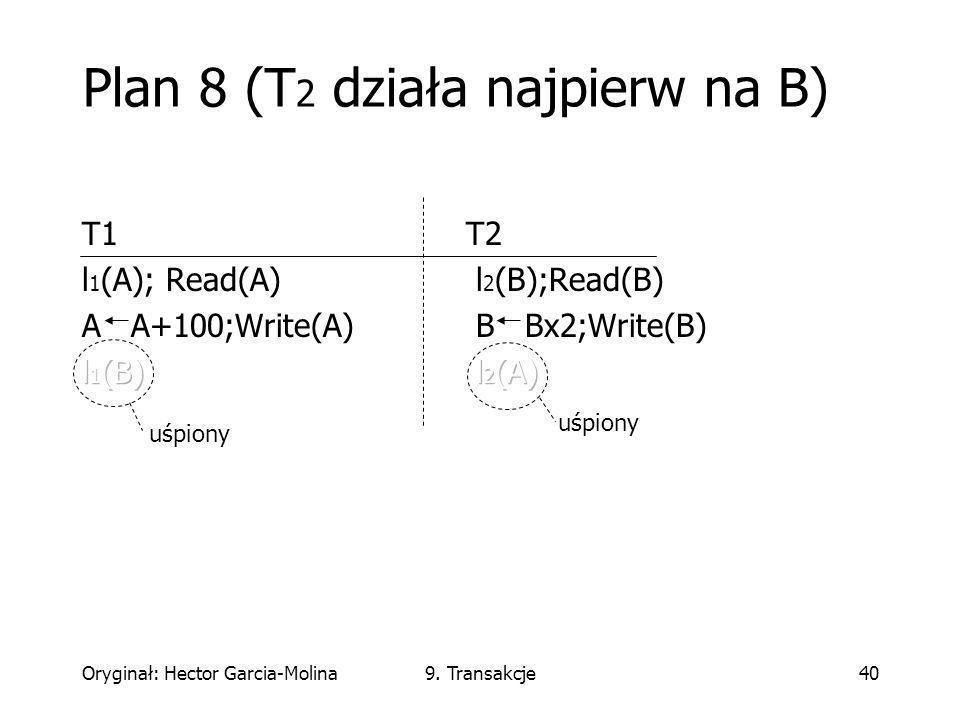 Oryginał: Hector Garcia-Molina9. Transakcje40 Plan 8 (T 2 działa najpierw na B) uśpiony