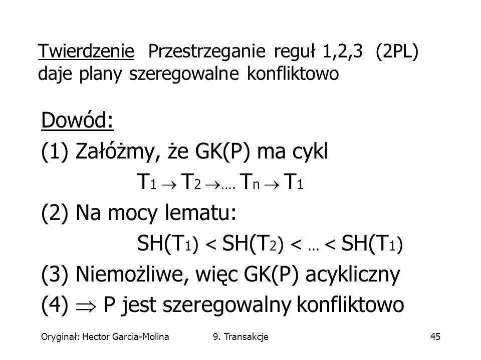 Oryginał: Hector Garcia-Molina9. Transakcje45 Dowód: (1) Załóżmy, że GK(P) ma cykl T 1 T 2 ….