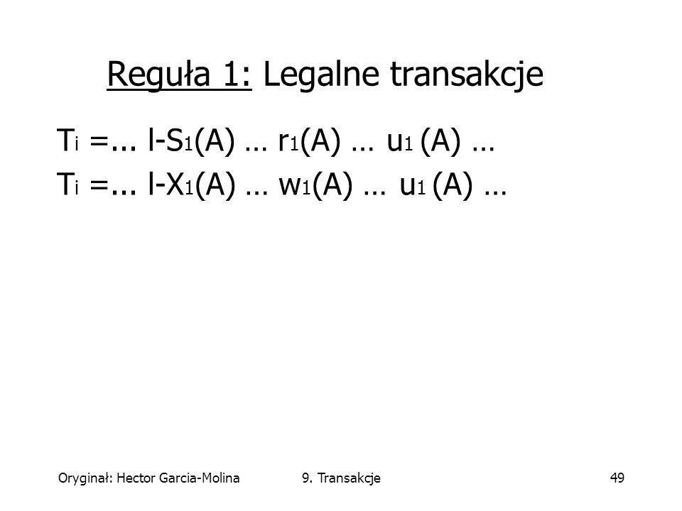 Oryginał: Hector Garcia-Molina9. Transakcje49 Reguła 1: Legalne transakcje T i =...
