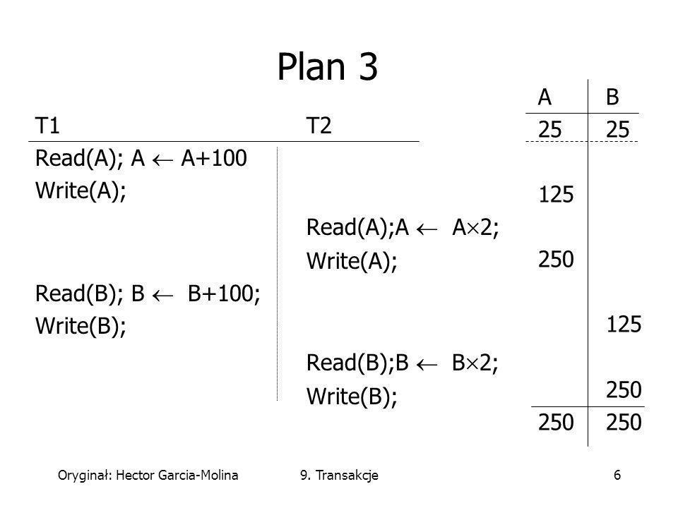 Oryginał: Hector Garcia-Molina9. Transakcje37 Plan 7 uśpienie procesu