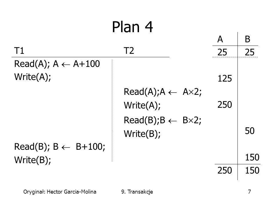 Oryginał: Hector Garcia-Molina9.Transakcje78 Ćwiczonko Czy T 2 może użyć f 2.2 w trybie X.