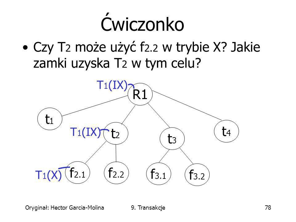 Oryginał: Hector Garcia-Molina9. Transakcje78 Ćwiczonko Czy T 2 może użyć f 2.2 w trybie X.