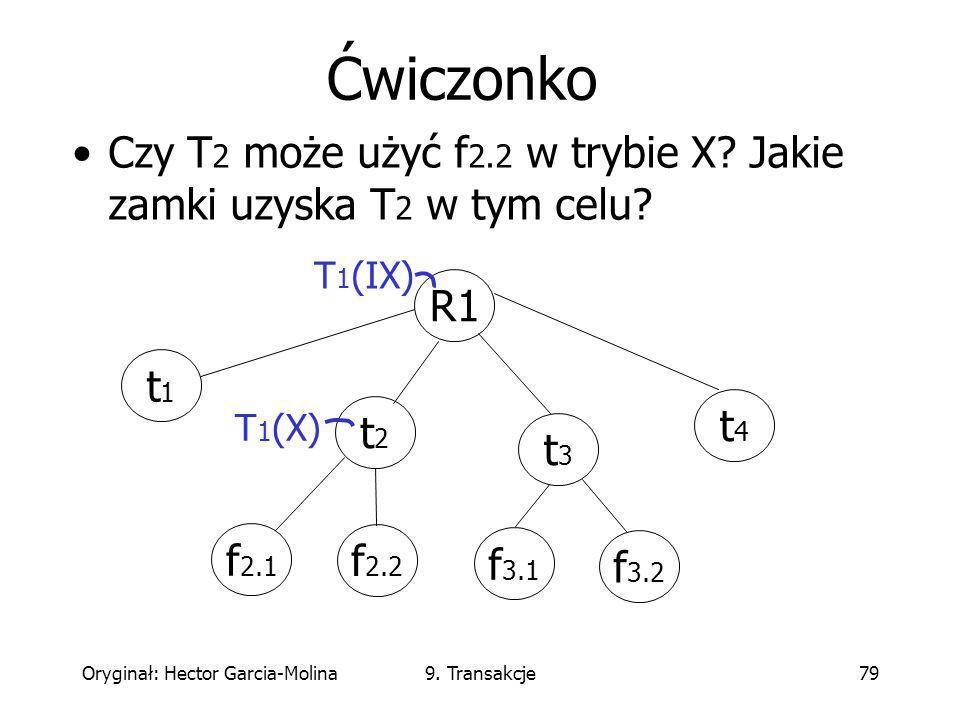 Oryginał: Hector Garcia-Molina9. Transakcje79 Czy T 2 może użyć f 2.2 w trybie X.