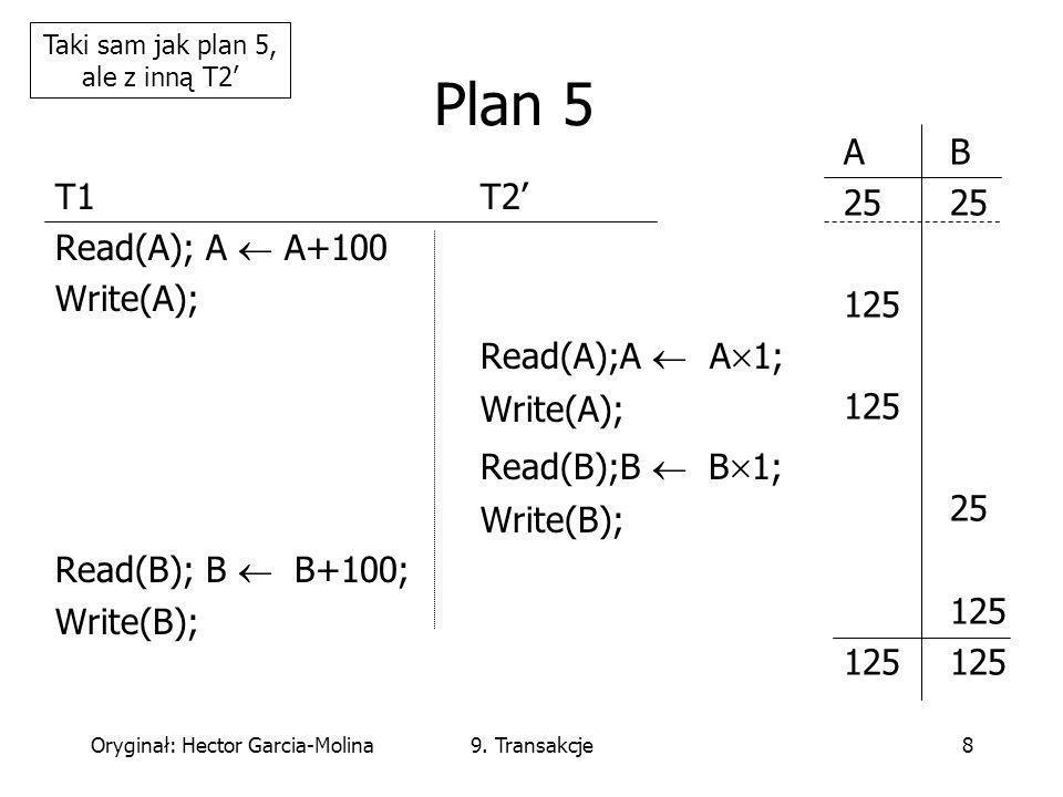Oryginał: Hector Garcia-Molina9.Transakcje49 Reguła 1: Legalne transakcje T i =...