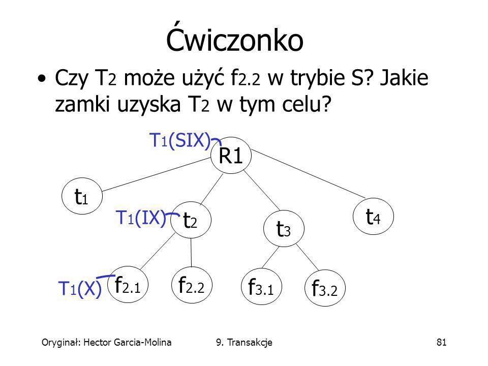 Oryginał: Hector Garcia-Molina9. Transakcje81 Czy T 2 może użyć f 2.2 w trybie S.