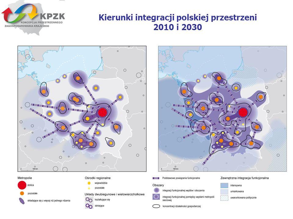 5 Integracja przestrzeni polskiej będzie odbywała się poprzez : –Rozwój powiązań funkcjonalnych pomiędzy głównymi miastami, –Integrację funkcjonalną wokół głównych miast, w szczególności wojewódzkich –w skali lokalnej wokół sieci ok.