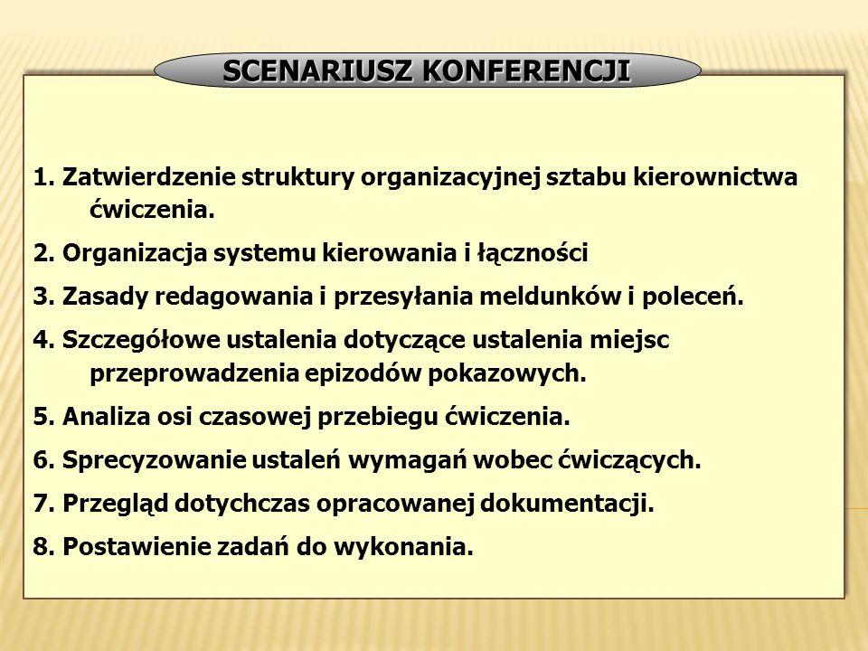PRZEBIEG KONFERENCJI: 11TREŚĆ ZAGADNIENIA ODPOWIEDZIALNY (PROWADZĄCY) MIEJSCECZASUWAGI 1 Rozpoczęcie konferencji -sprawy organizacyjno-porządkowe (ewidencja obecności).