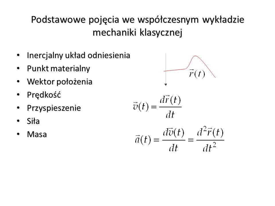 Podstawowe pojęcia we współczesnym wykładzie mechaniki klasycznej Inercjalny układ odniesienia Inercjalny układ odniesienia Punkt materialny Punkt mat