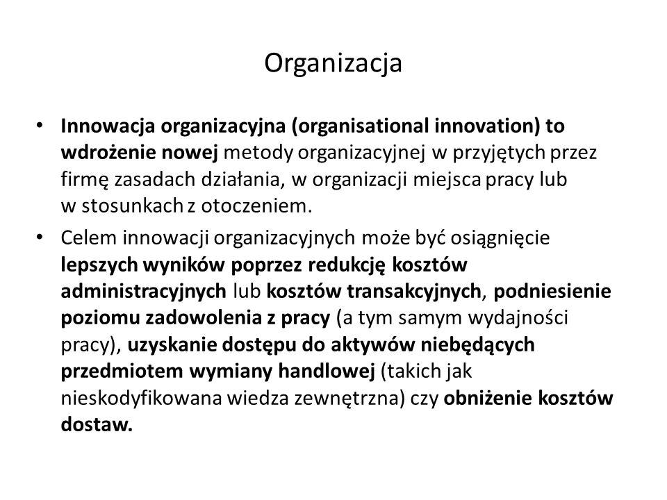 Organizacja Innowacja organizacyjna (organisational innovation) to wdrożenie nowej metody organizacyjnej w przyjętych przez firmę zasadach działania,