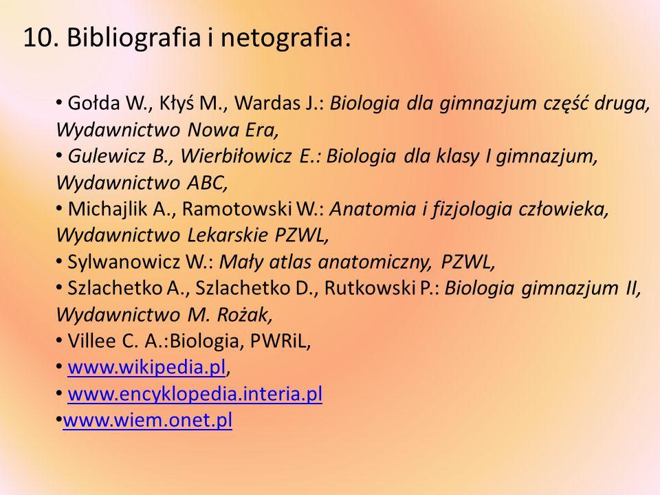 10. Bibliografia i netografia: Gołda W., Kłyś M., Wardas J.: Biologia dla gimnazjum część druga, Wydawnictwo Nowa Era, Gulewicz B., Wierbiłowicz E.: B