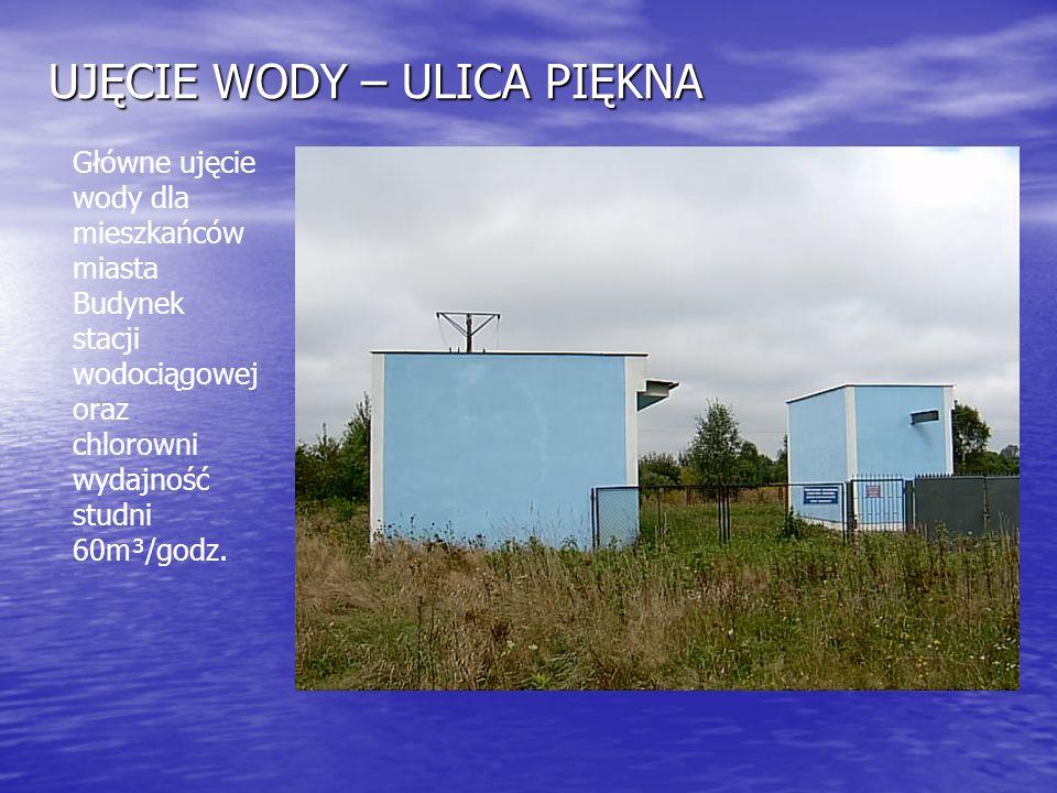 UJĘCIE WODY – ULICA PIĘKNA Główne ujęcie wody dla mieszkańców miasta Budynek stacji wodociągowej oraz chlorowni wydajność studni 60m³/godz.