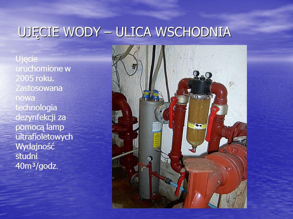 UJĘCIE WODY – ULICA WSCHODNIA Ujęcie uruchomione w 2005 roku. Zastosowana nowa technologia dezynfekcji za pomocą lamp ultrafioletowych Wydajność studn