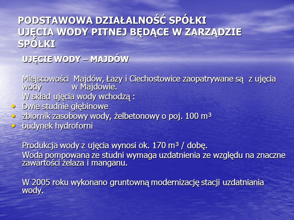 Od 1998 roku Spółka Wodociągi i Kanalizacja w Szydłowcu eksploatuje mechaniczno – biologiczną oczyszczalnię ścieków o przepustowości średniej 3.500 m³ ścieków na dobę.