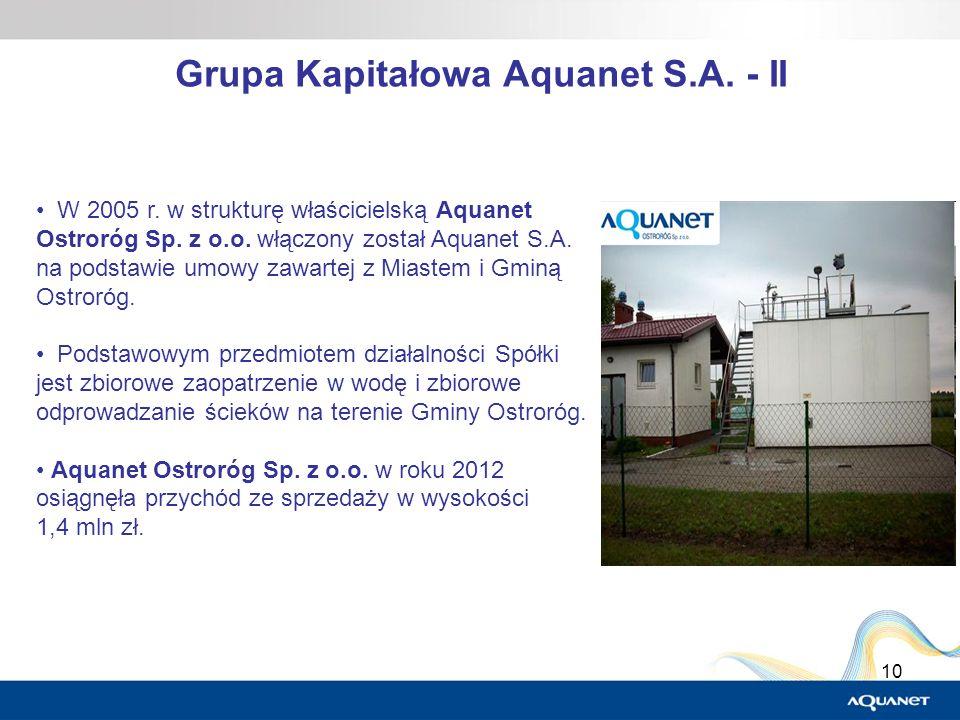 10 Grupa Kapitałowa Aquanet S.A. - II W 2005 r. w strukturę właścicielską Aquanet Ostroróg Sp. z o.o. włączony został Aquanet S.A. na podstawie umowy
