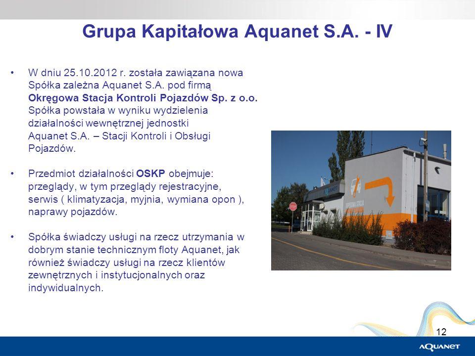 12 Grupa Kapitałowa Aquanet S.A. - IV W dniu 25.10.2012 r. została zawiązana nowa Spółka zależna Aquanet S.A. pod firmą Okręgowa Stacja Kontroli Pojaz
